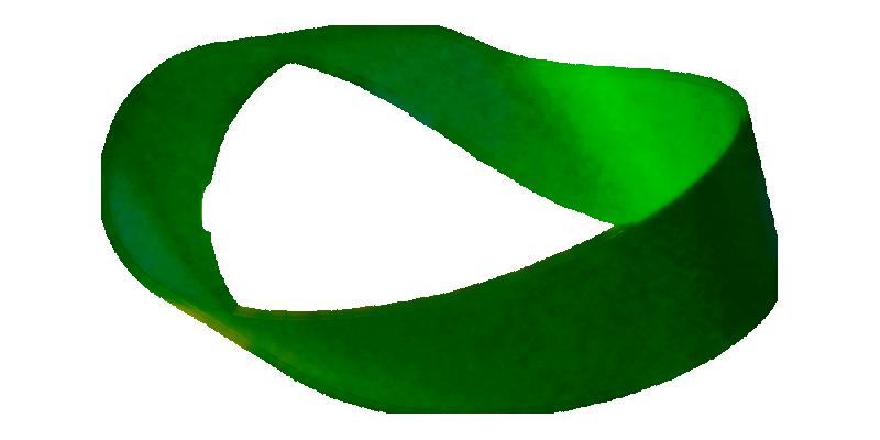 das fast magische Möbius-Band